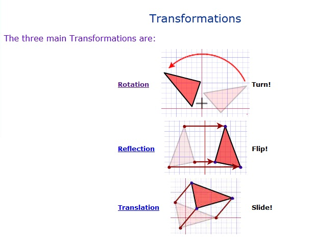 Transformations Rotations Worksheet – Maths Reflection Worksheets